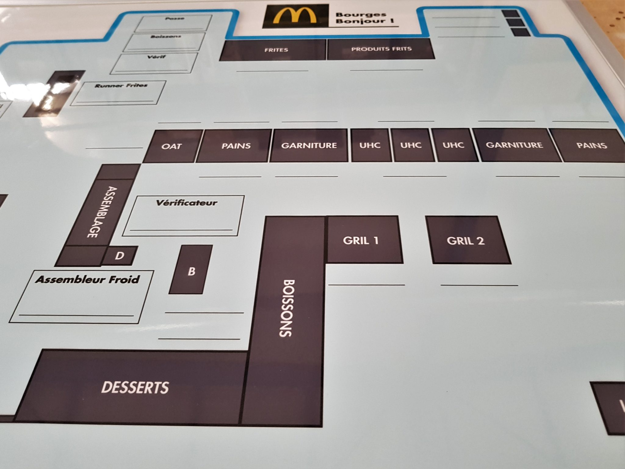 magnetised planning McDonalds