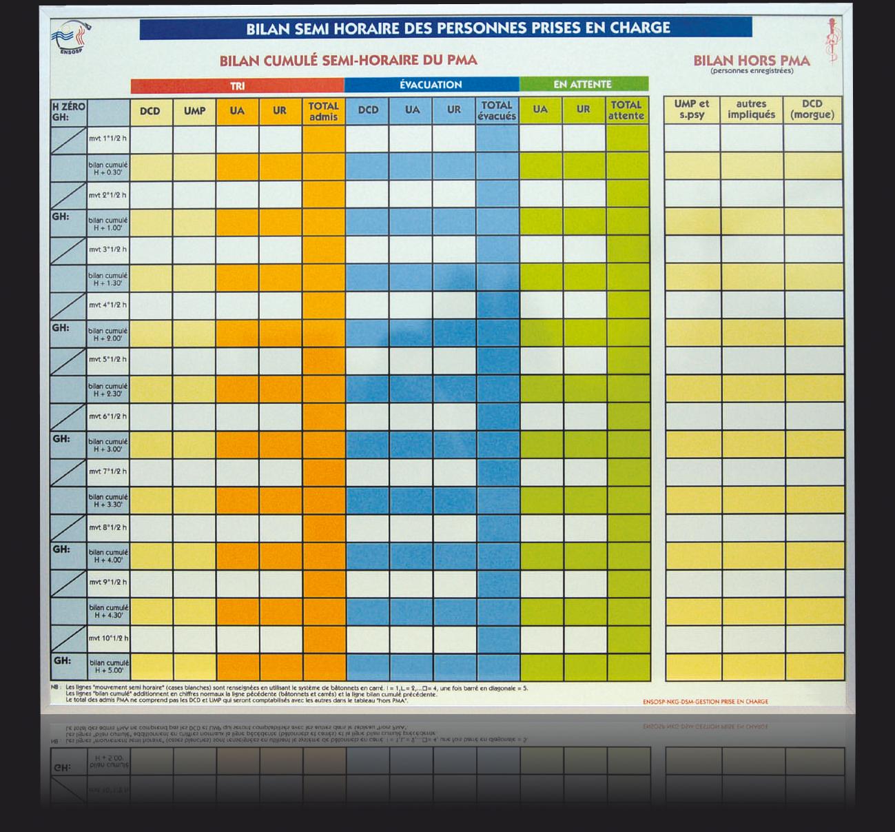 Planning plan rouge